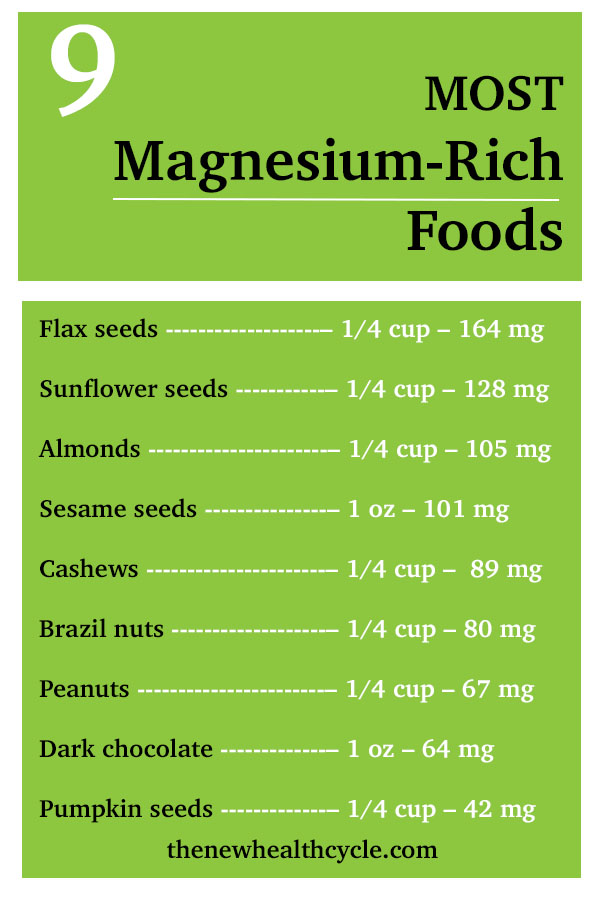 Magnesium-rich super foods